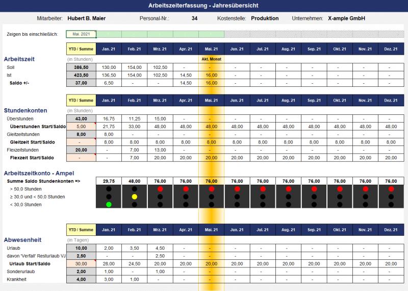 Jahresübersicht mit Stundensalden und Ampelkonto