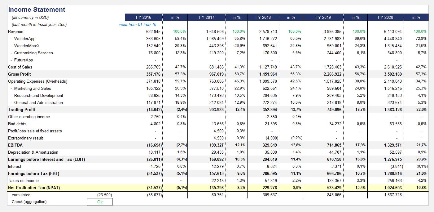 EFM-DE (Digital Economy): Screenshots - Fimovi