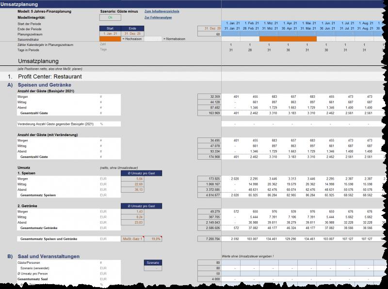 Automatisierte u. zusätzlich manuelle Umsatzplanung