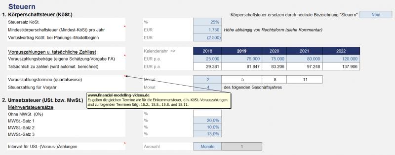 Vorgaben zur Körperschaftsteuer in Österreich (inkl. Mindest-KöSt, Vorauszahlungen, Verlustvortrag etc.)