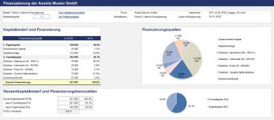 Ausschnitt Übersichtsblatt 1 - Summary Kapitalbedarf u. Finanzierung