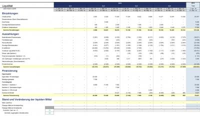 Liquidität Detailübersicht
