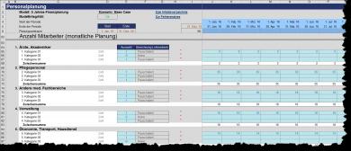 14_EFT_SSP_Ausschnitt_Personalplanung