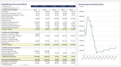 04_EFT_SSP_Kapitalflussrechnung