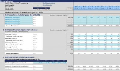 Ausschnitt aus der Kostenplanung (hier variable Kosten)