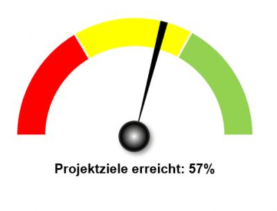 05_Excel-Dashboard-Module
