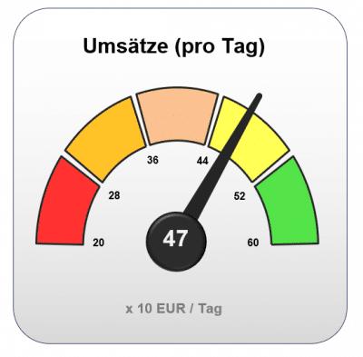 06_Excel-Dashboard-Module