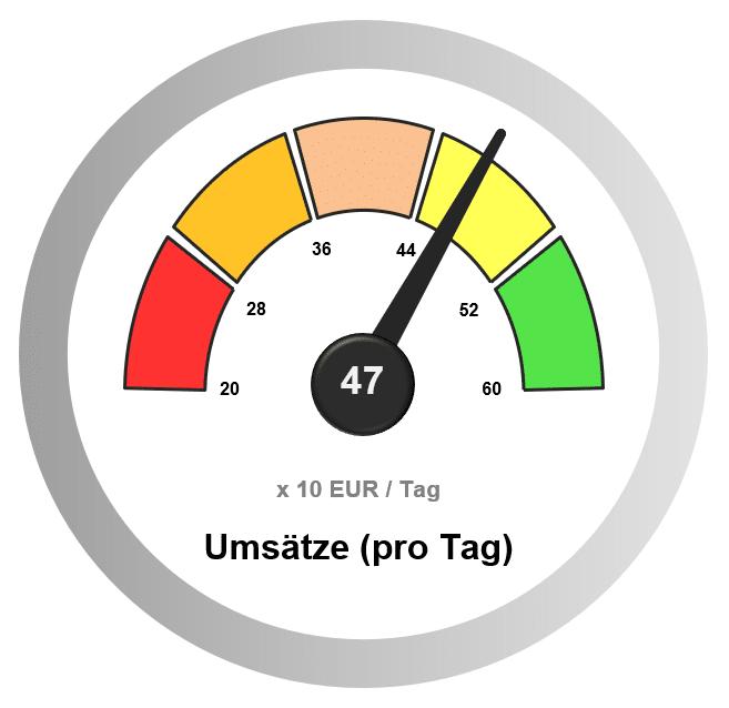 07_Excel-Dashboard-Module