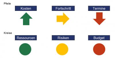 08_Excel-Dashboard-Module