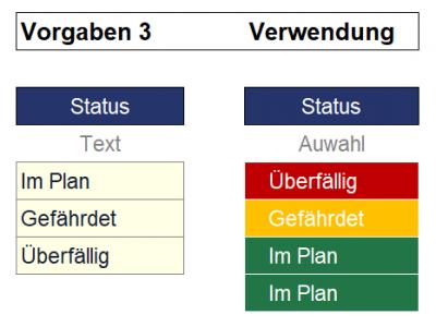 10_Excel-Dashboard-Module