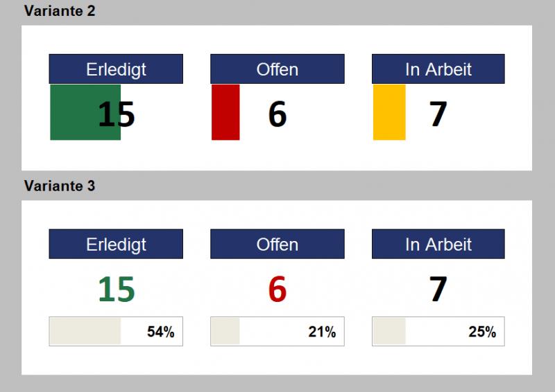 17_Excel-Dashboard-Module