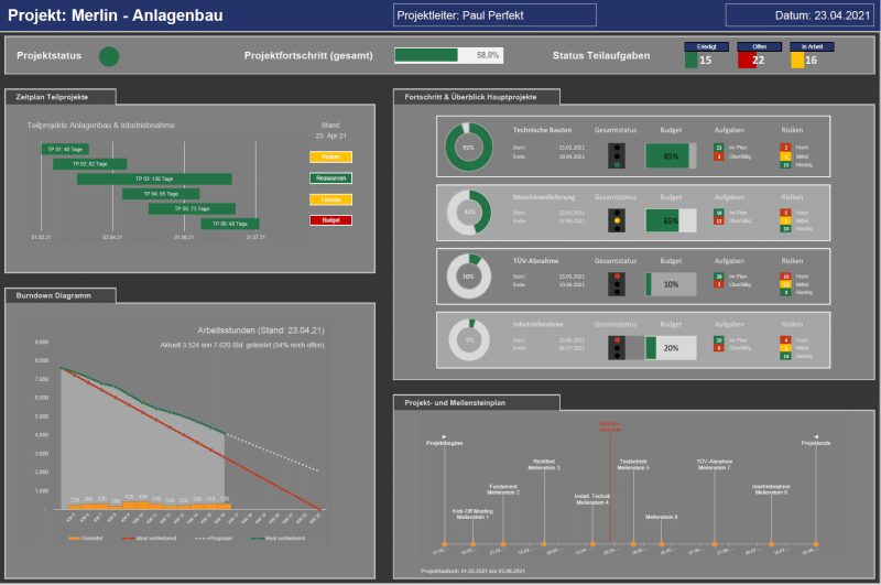 37_Excel-Dashboard-Module
