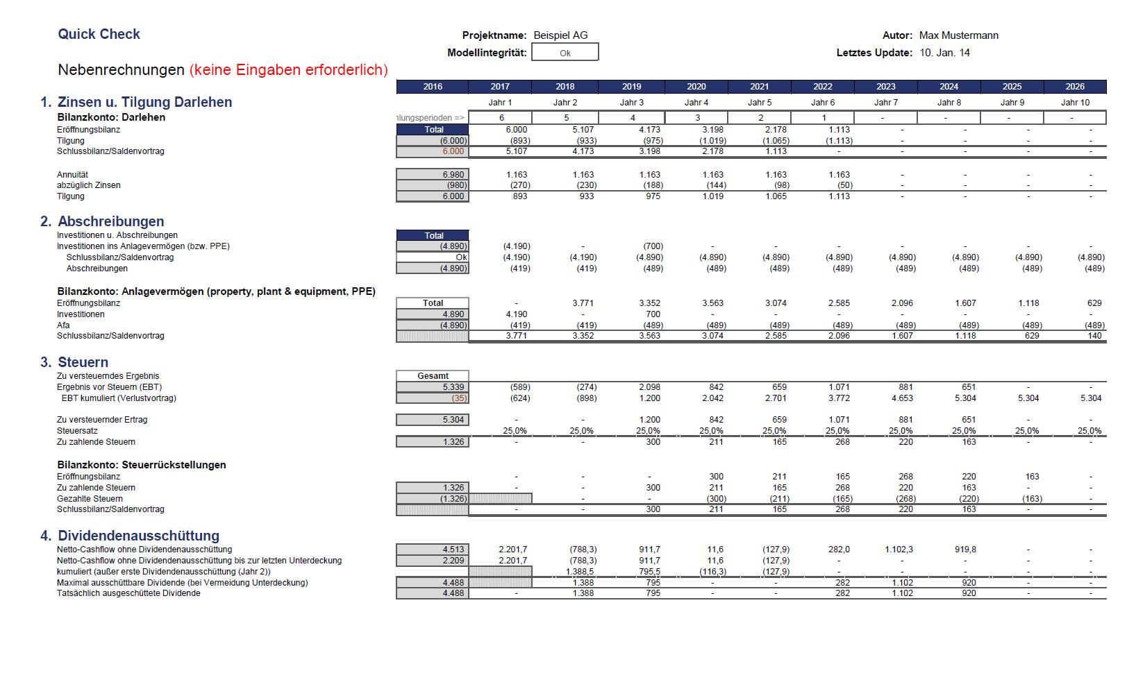 Ausgezeichnet Excel Vorlage Gewinn Und Verlustrechnung Galerie ...