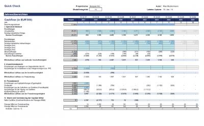Jahresübersicht Cash Flow