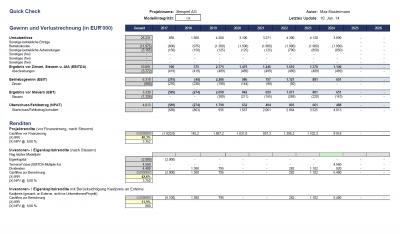 Übersicht Gewinn- u. Verlust sowie Renditen