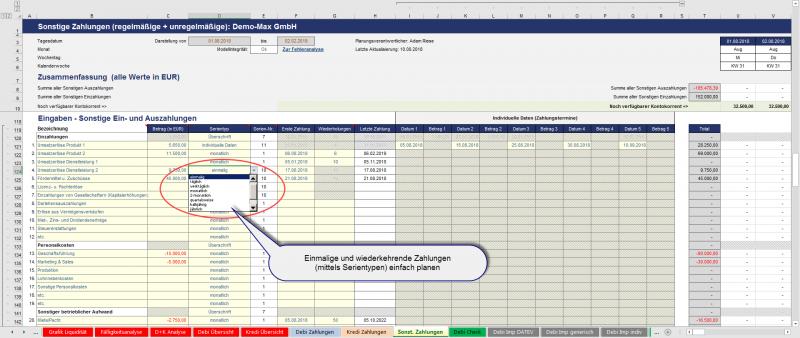 Einfache Planung von wiederkehrenden Zahlungen