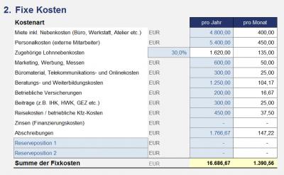 Fixe Kosten (Fixkosten)