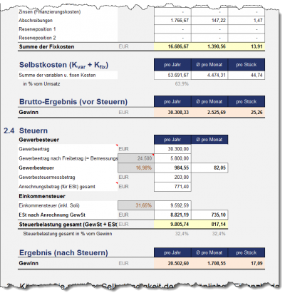 Ausschnitt detaillierte Gewinnermittlung vor und nach Steuern