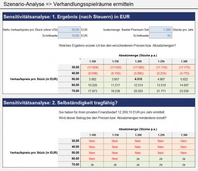 Szenario- und Tragfähigkeitsanalyse: Gewinn bei verschiedenen Preisen und Mengen