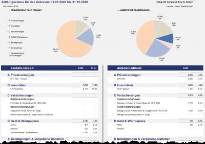 0Zahlungsstatus bzw. Liquidität (Jahr beliebig wählbar)