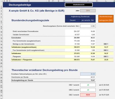 Stundendeckungsbeiträge: Grenzkosten, Selbstkosten, Plangewinn