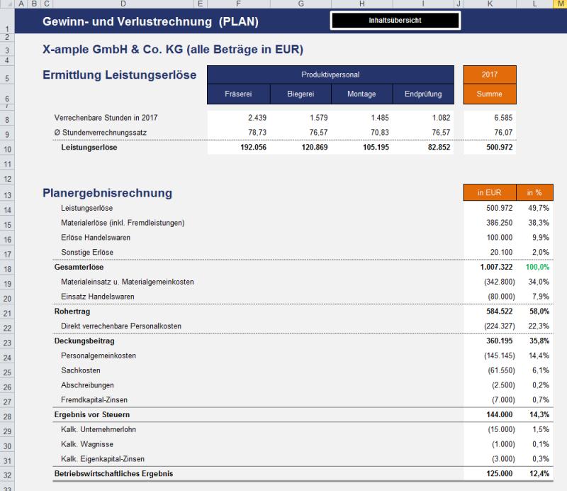 Planergebnisrechnung - Gewinn- und Verlustrechnung