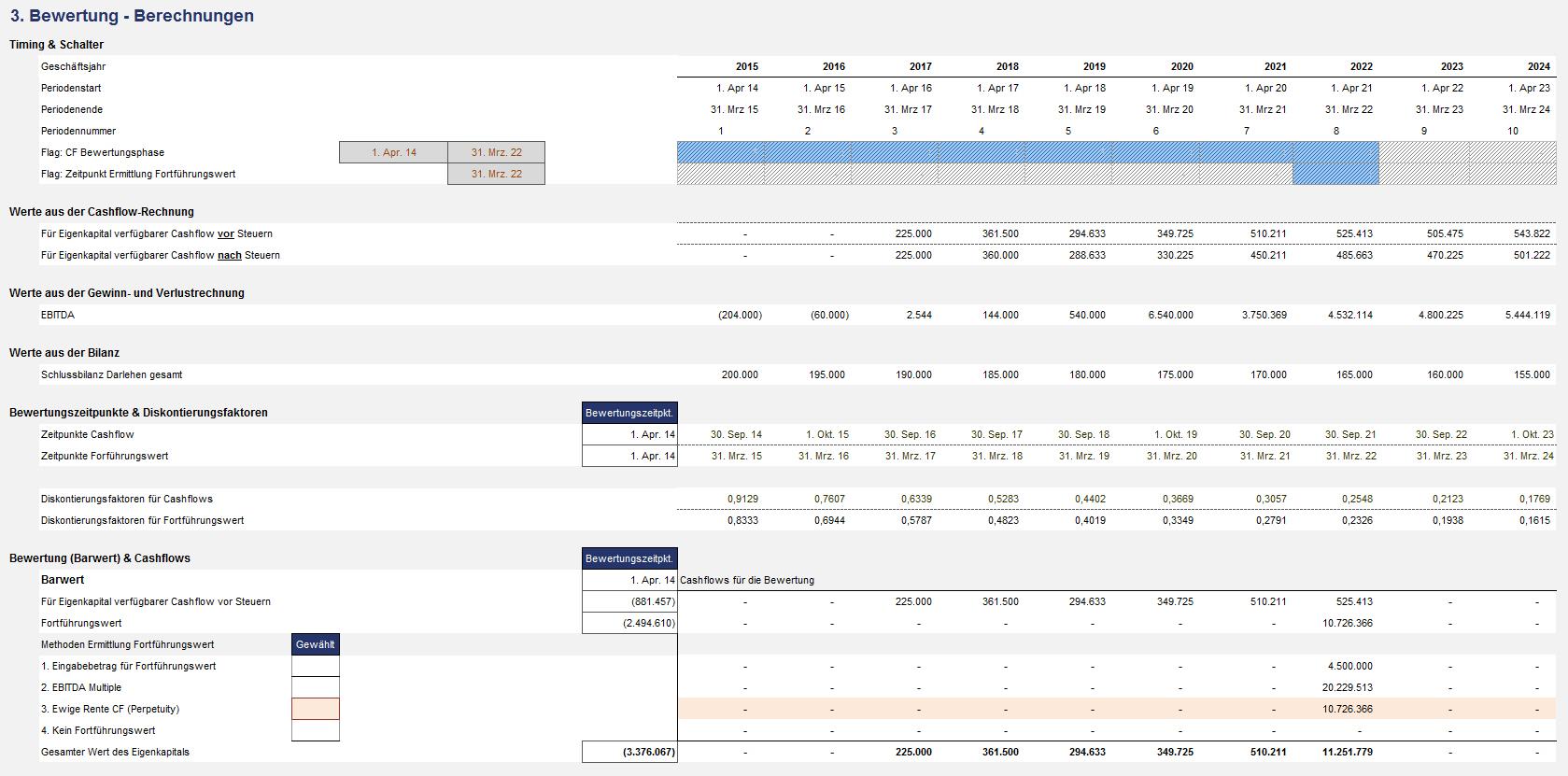 Valuation Box Screenshots Fimovi