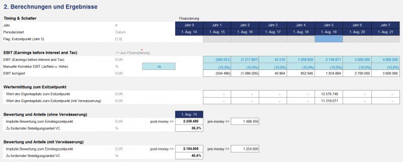 VC-Methode: Berechnungen u. Ergebnisse