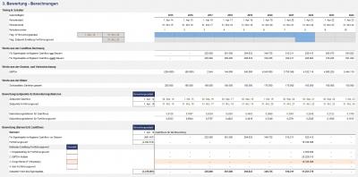 Discounted Cash Flow Methode: Berechnungen