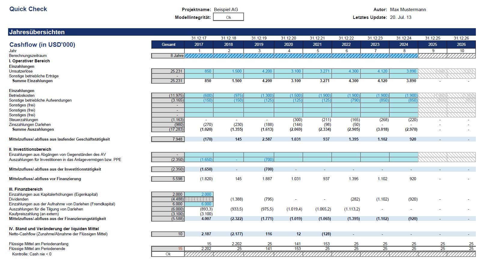 Neues Excel-Tool zur Prüfung von Unternehmenskäufen oder ...