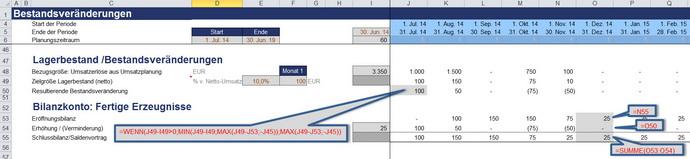 T10 - B03 - Zielgroesse+Bilanzkonto_web