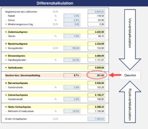 Preiskalkulation Im Handel Details Fimovi